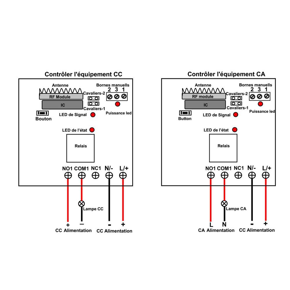 r cepteur sans fil commande radio1 canal universel etanche sortie relais 3 modes de contr le cc. Black Bedroom Furniture Sets. Home Design Ideas